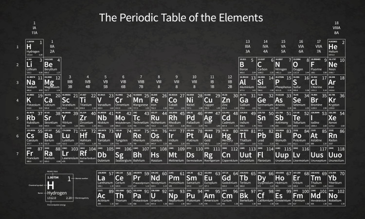 White chemical periodic table of elements on school chalkboard with texture